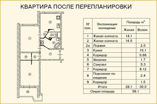 Оформление квартиры в нежилое помещение пол